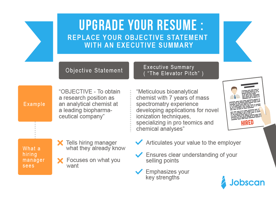 resume writing guide jobscan while an objective statement explains what you hope to accomplish a summary statement explains who you are and what you have already accomplished