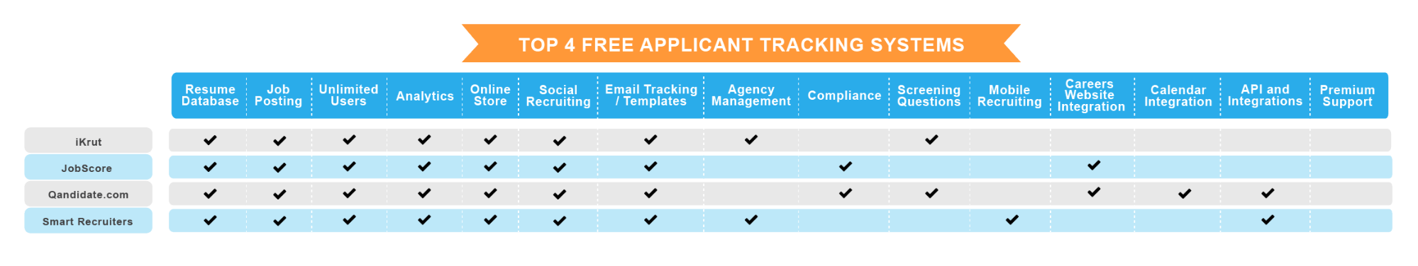 Applicant Tracking Systems - Jobscan