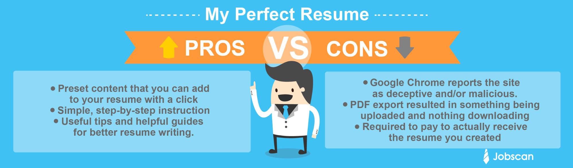live career my perfect resume wwwmarkushenritk