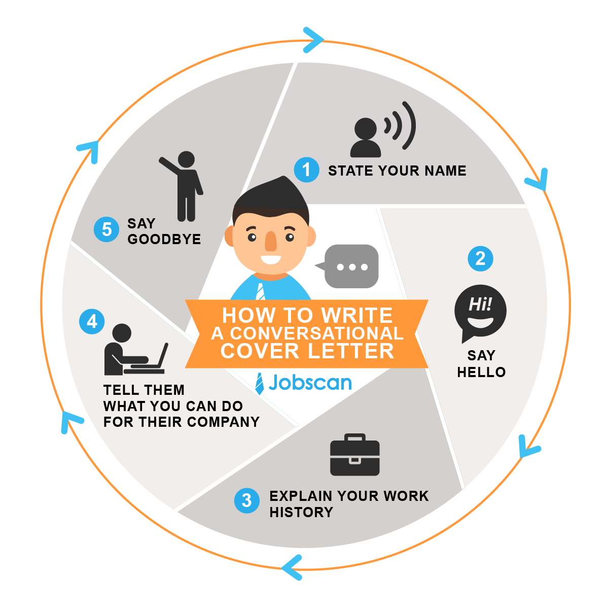 Cover Letter Writing Guide - Jobscan
