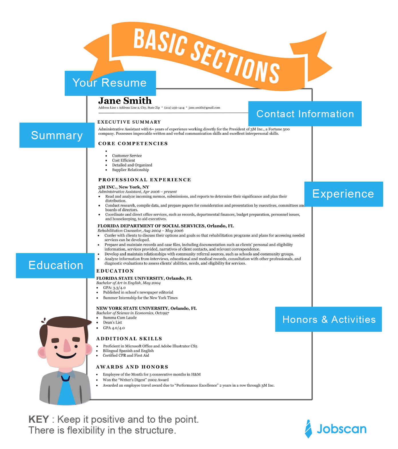 resume templates guide jobscan illustration of the basic sections of a chronological resume