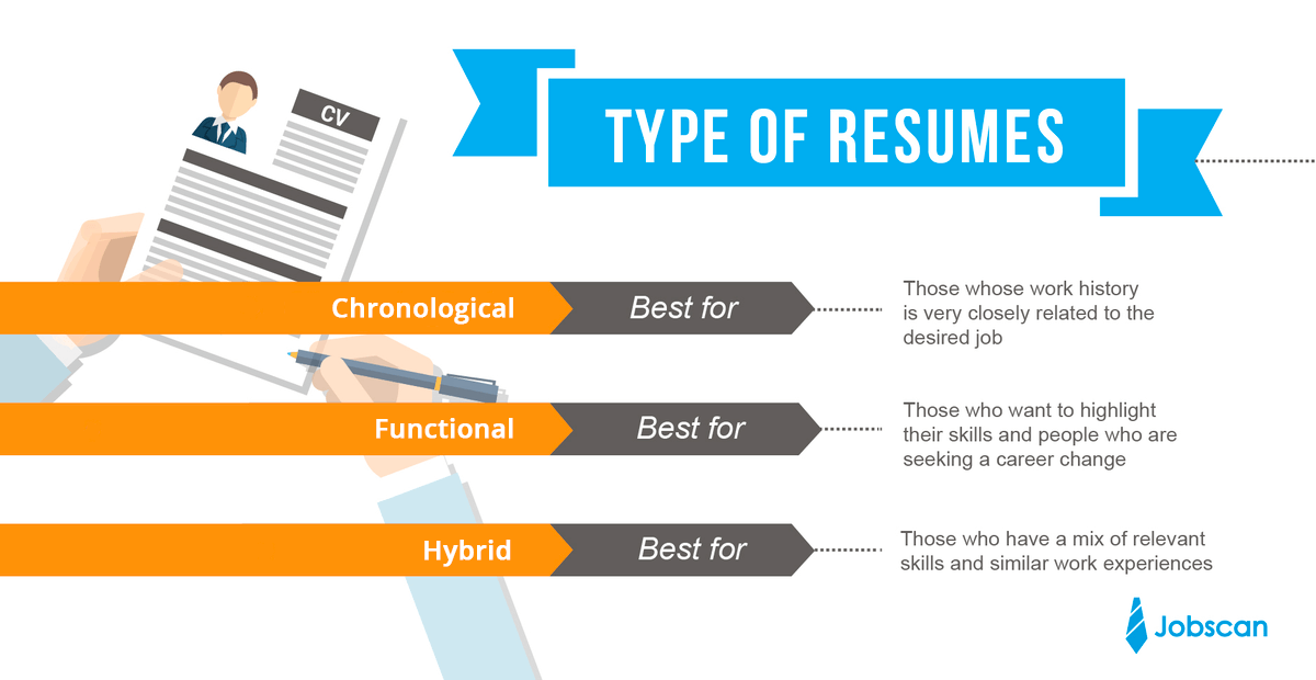 Three Types Of Resume Formats