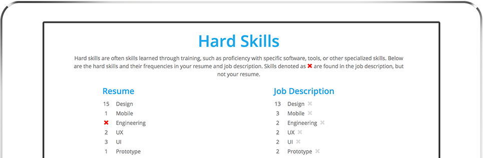 skill keywords comparison - Resume Scanning Software